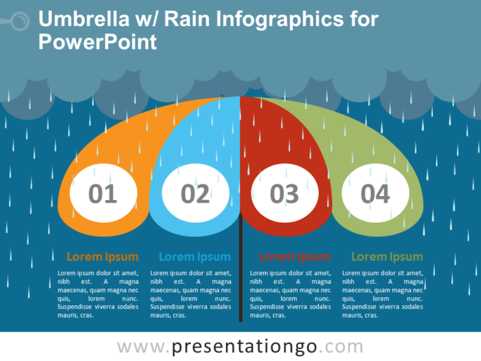 Free Umbrella with Rain PowerPoint Infographics