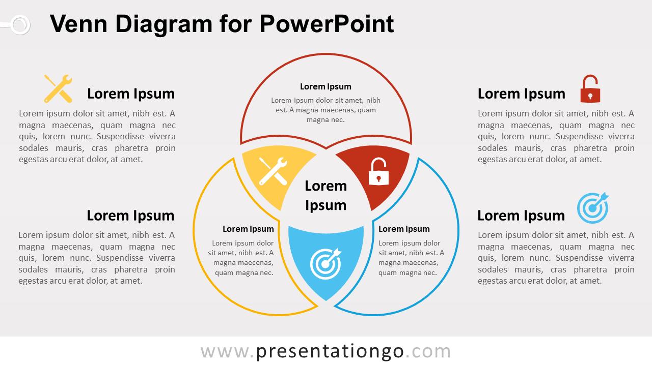 Free Venn Diagram Template for PowerPoint