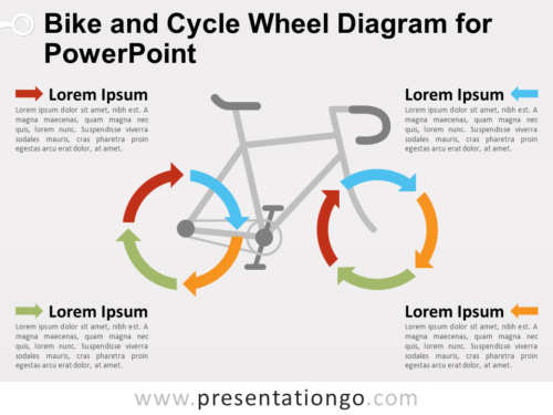 Free Bike and Cycle Wheel Diagram for PowerPoint