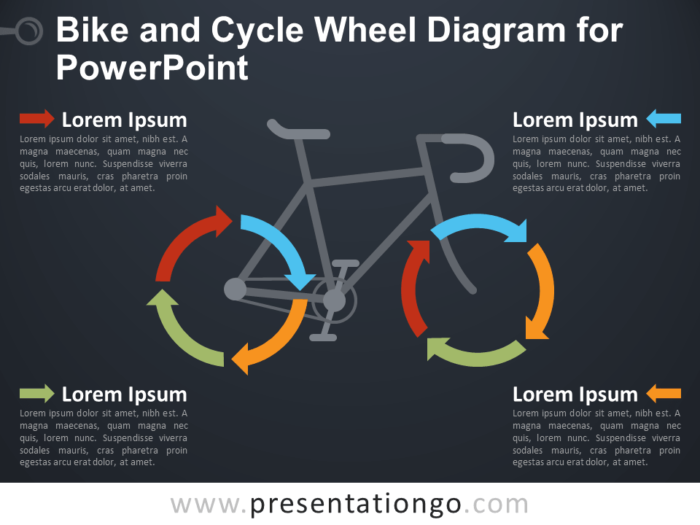 Free Bike and Cycle Wheel Diagram for PowerPoint - Dark Background