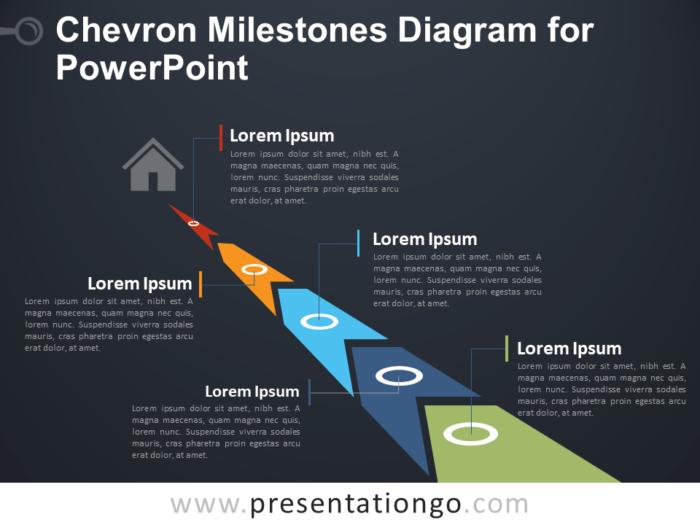 Free Chevron Milestones for PowerPoint - Dark