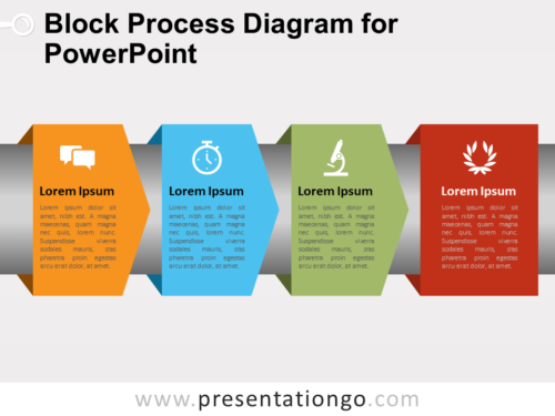 Free Block Process Diagram for PowerPoint