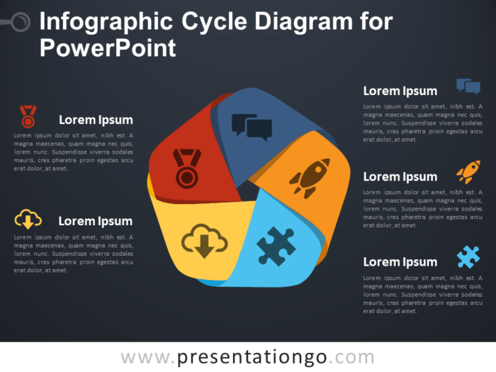 Free Infographic Cycle Diagram for PowerPoint - Dark Background