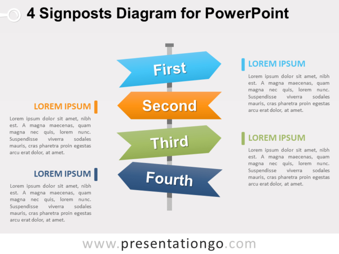 Free 4 Signposts Diagram for PowerPoint
