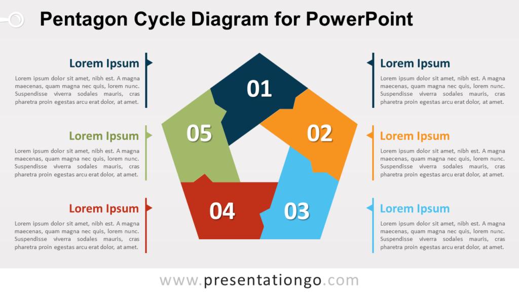 Free Pentagon Cycle PowerPoint Diagram