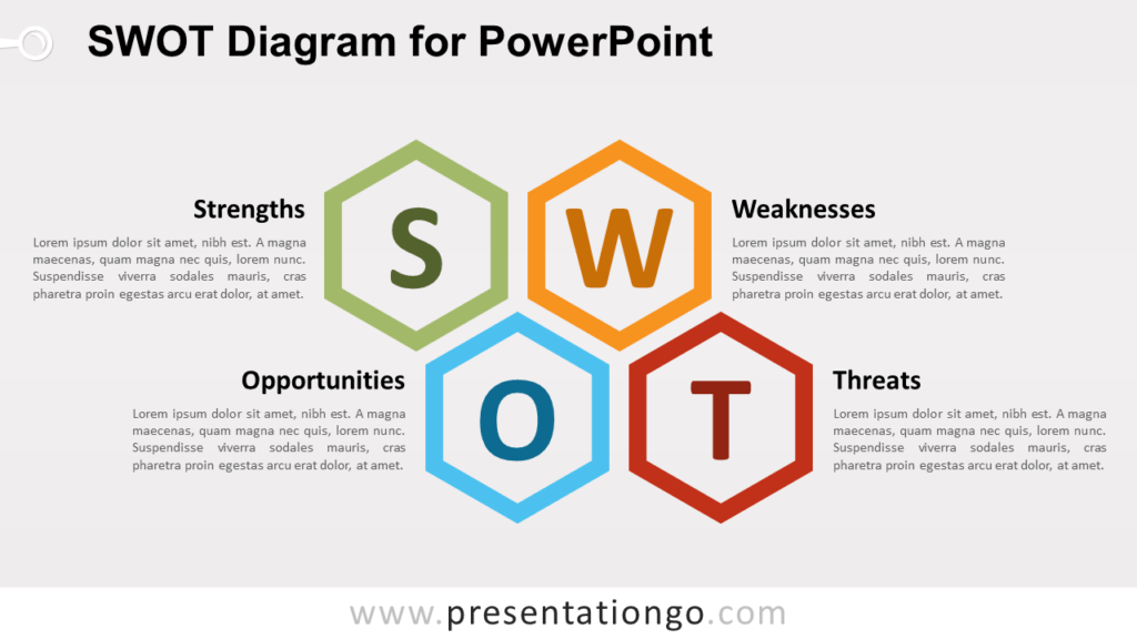 Free SWOT Diagram Business PowerPoint