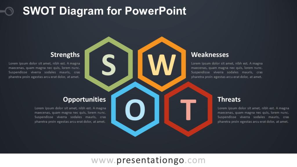 Free SWOT Diagram Business PowerPoint - Dark Background