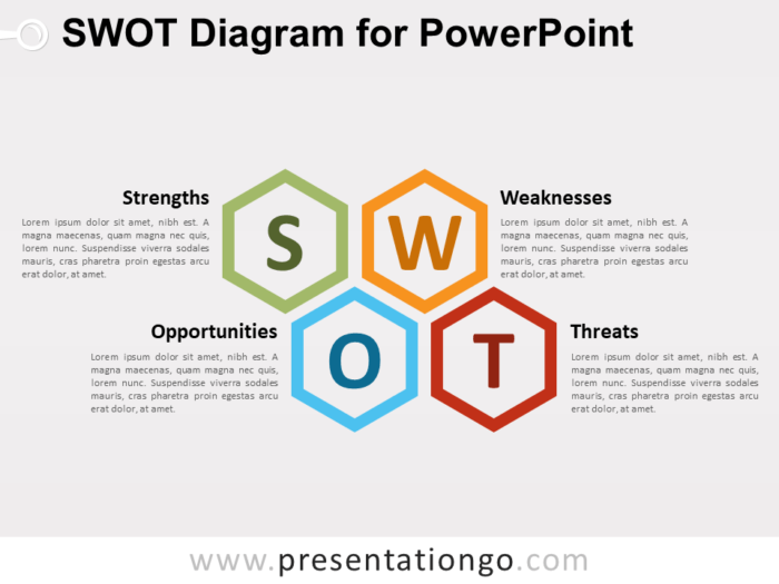 Free SWOT Diagram for PowerPoint