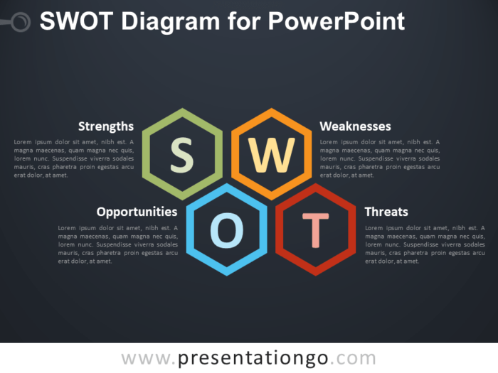 Free SWOT Diagram for PowerPoint - Dark Background