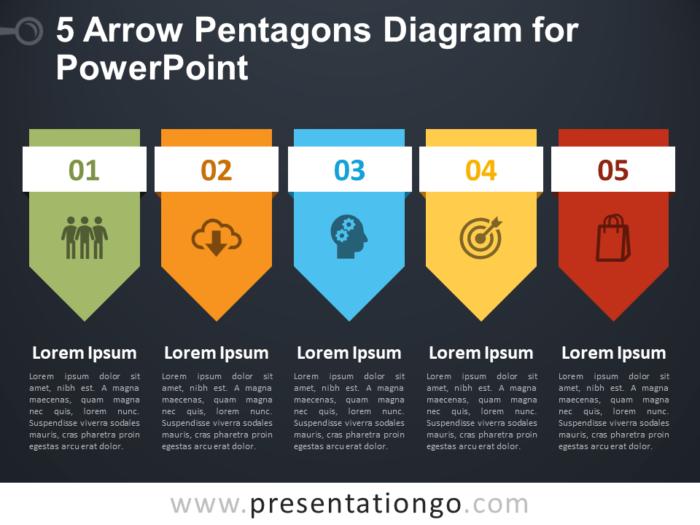 Free 5 Arrow Pentagons Diagram for PowerPoint - Dark Background