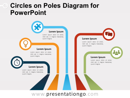 Free Circles on Poles Diagram for PowerPoint