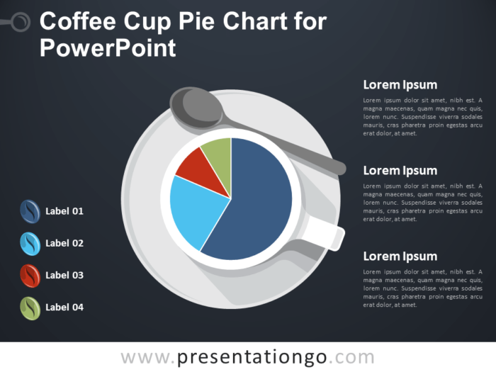 Free Coffee Cup Pie Chart for PowerPoint Template