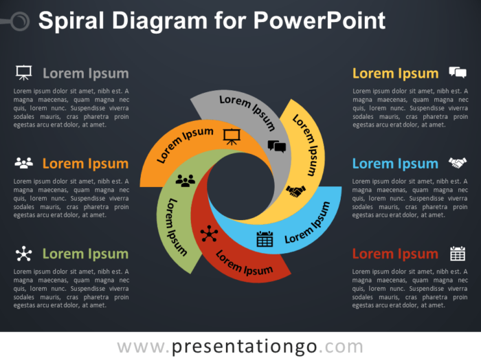 Free Spiral Diagram PowerPoint Template