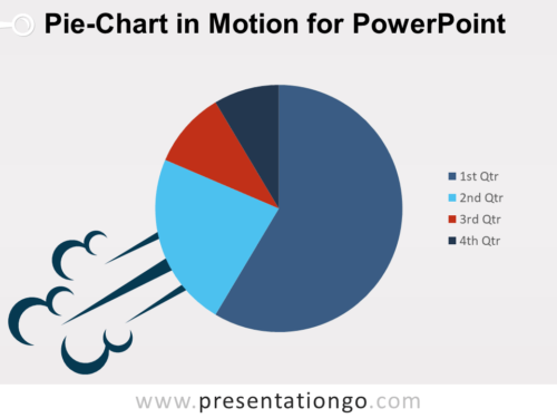 Free Pie Chart in Motion for PowerPoint - Example 1