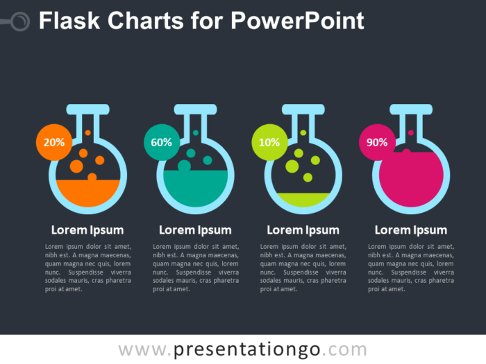 Free Flask Charts for PowerPoint - Dark Background