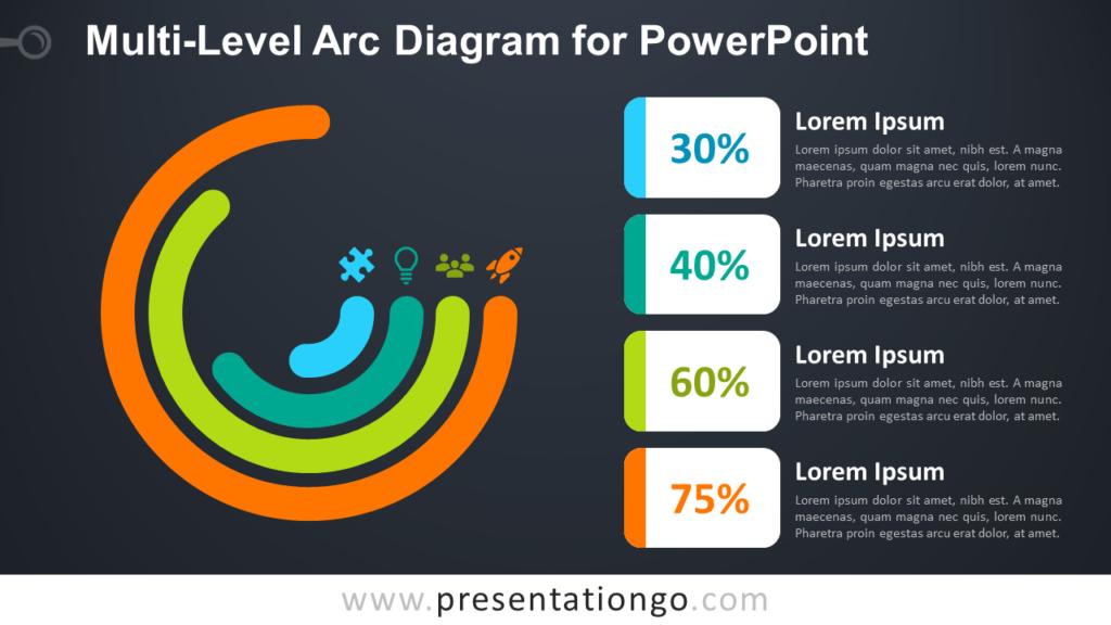 Free Multi-Level Arc for PowerPoint - Dark Background