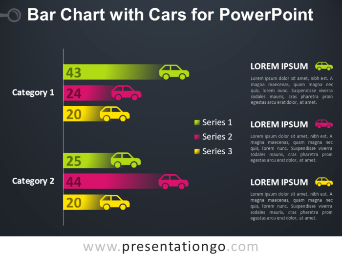 Bar Chart with Cars - Free PowerPoint Template