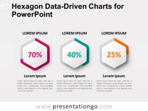 Free Hexagon Data-Driven Charts for PowerPoint