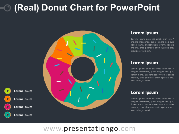 Free Real Donut Chart for PowerPoint - Dark Background