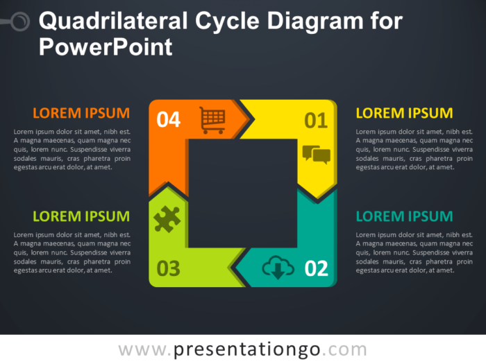 Free Quadrilateral Cycle Diagram for PowerPoint - Dark Background