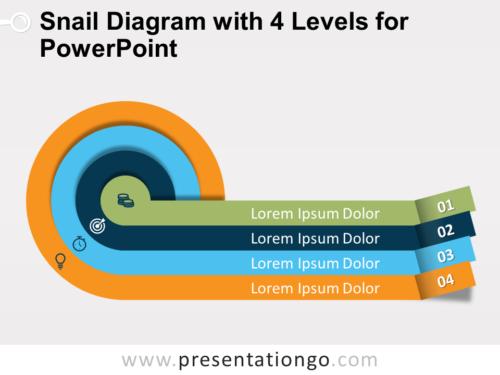 Free Snail Diagram with Four Levels for PowerPoint
