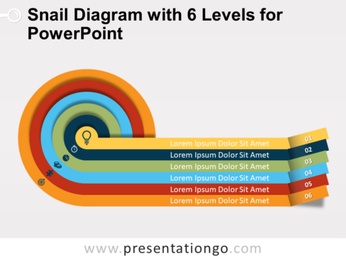 Free Snail Diagram with Six Levels for PowerPoint