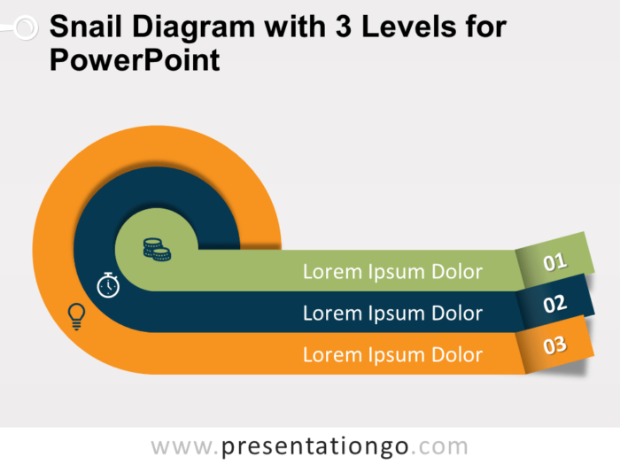 Free Snail Diagram with Three Levels for PowerPoint