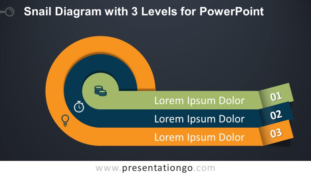 Snail with Three Levels PowerPoint Diagram - Dark Background