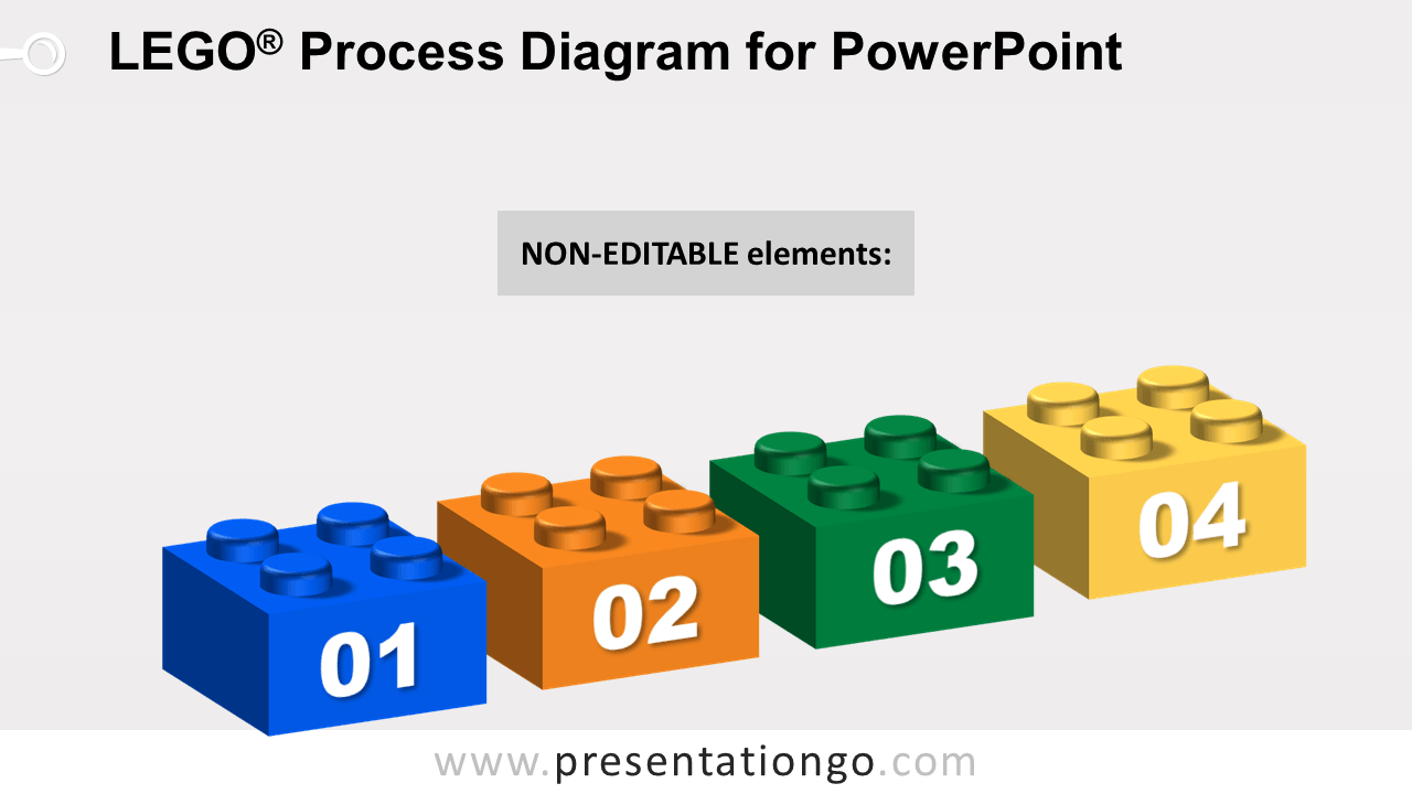 Lego Process for PowerPoint - Not Editable Elements