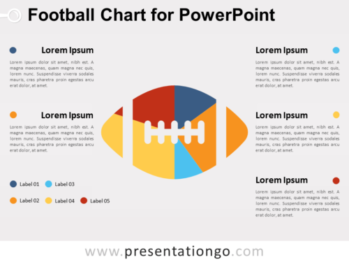 Free Football Pie-Chart for PowerPoint