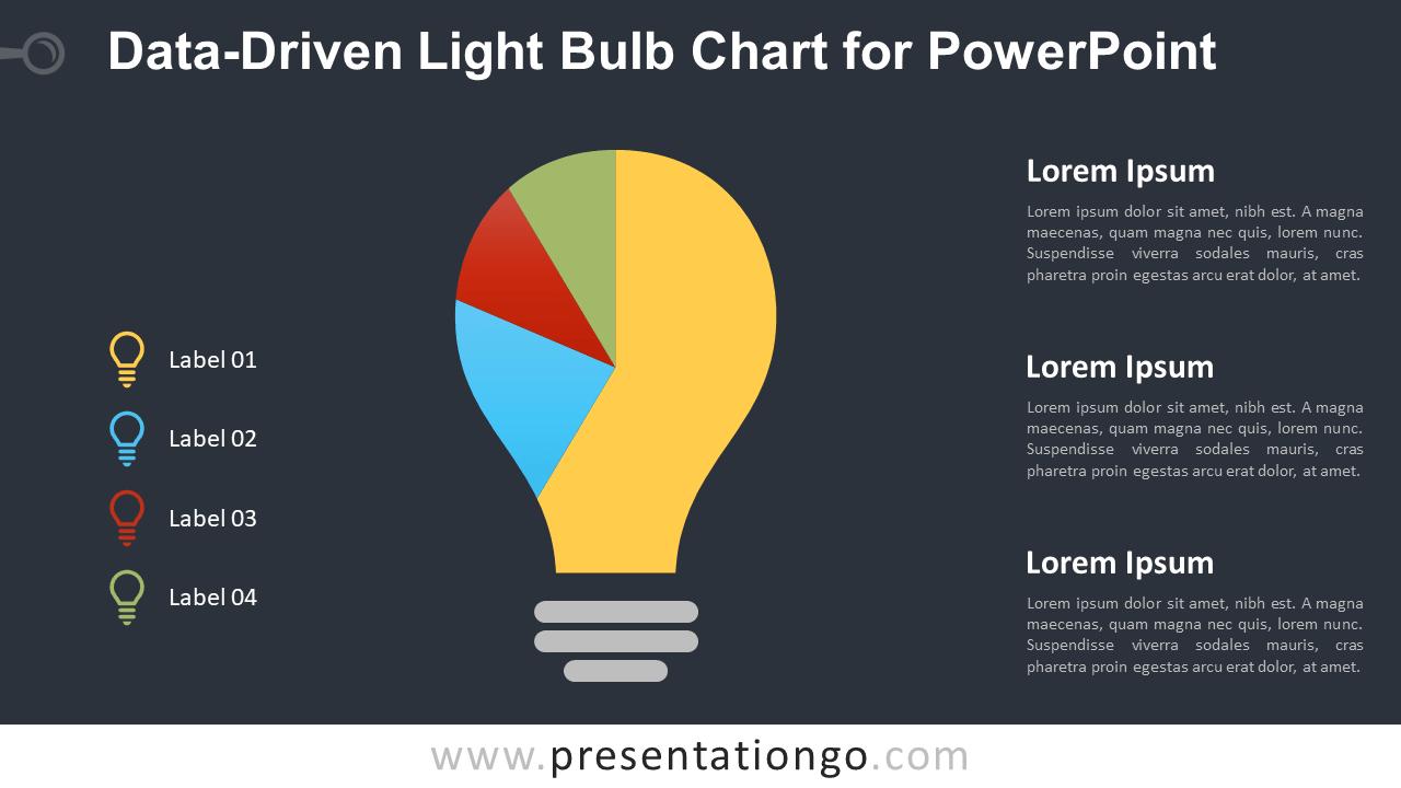 Free Light Bulb Chart for PowerPoint - Dark Background