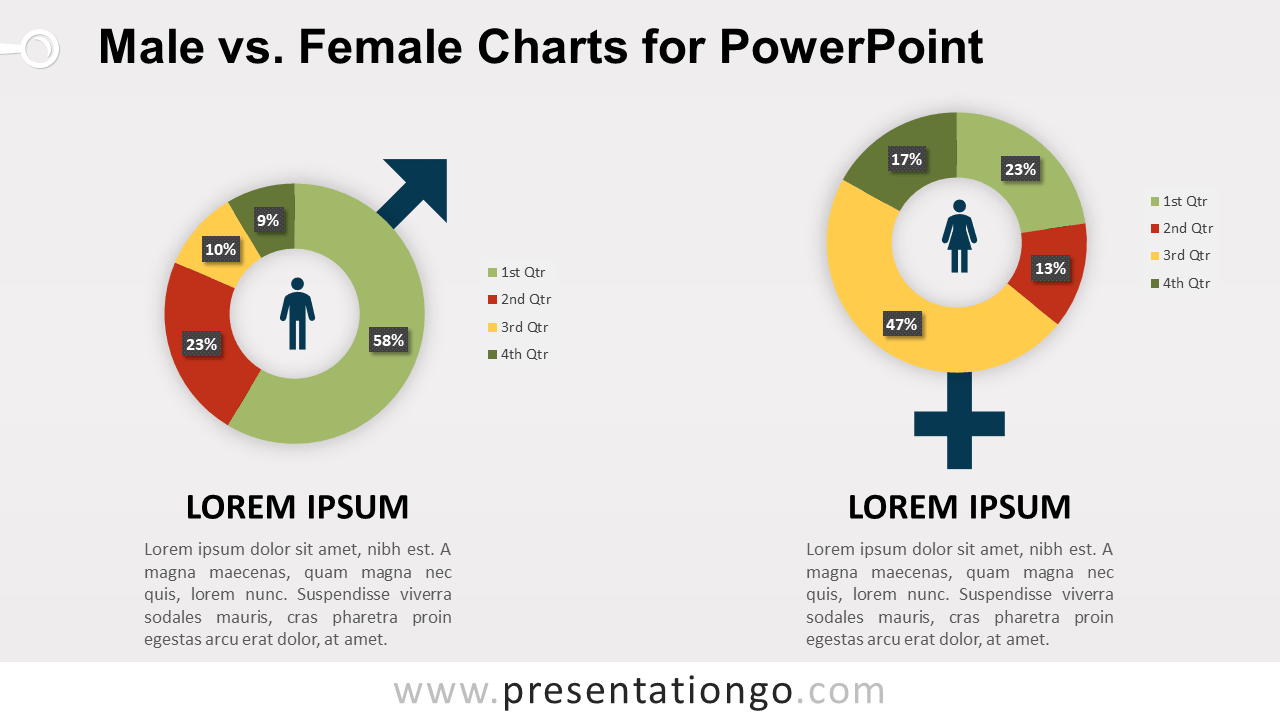 Male vs. Female Charts for PowerPoint