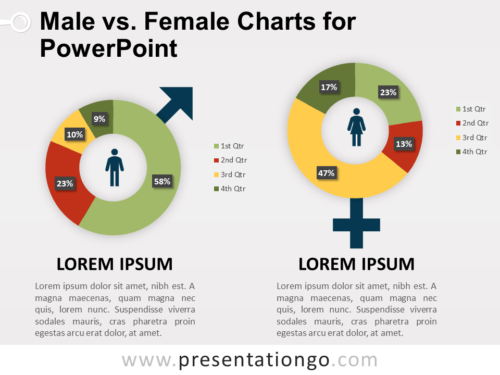 Free Male vs Female Charts for PowerPoint