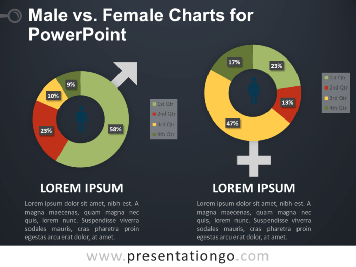 Free Male vs Female Charts for PowerPoint - Dark Background