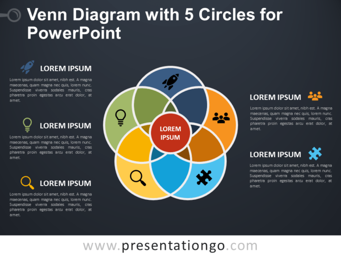 Free Venn Diagram with 5 Circles for PowerPoint - Dark Background