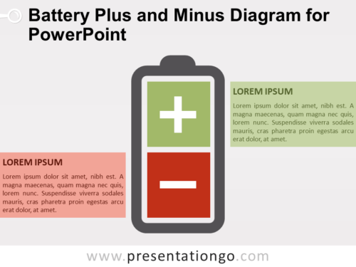Free Battery Plus Minus Diagram for PowerPoint