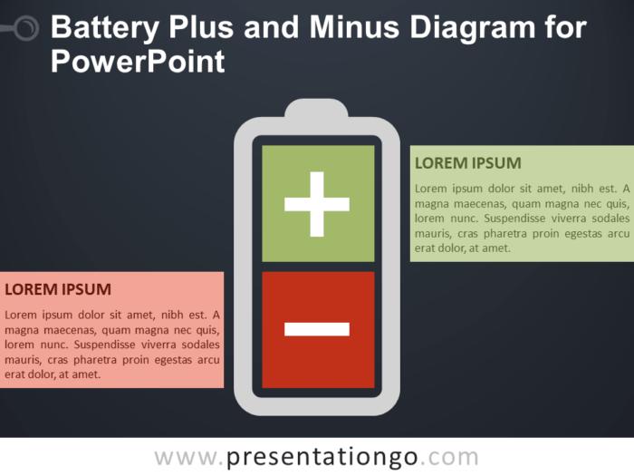 Free Battery Plus Minus Diagram for PowerPoint - Dark Background