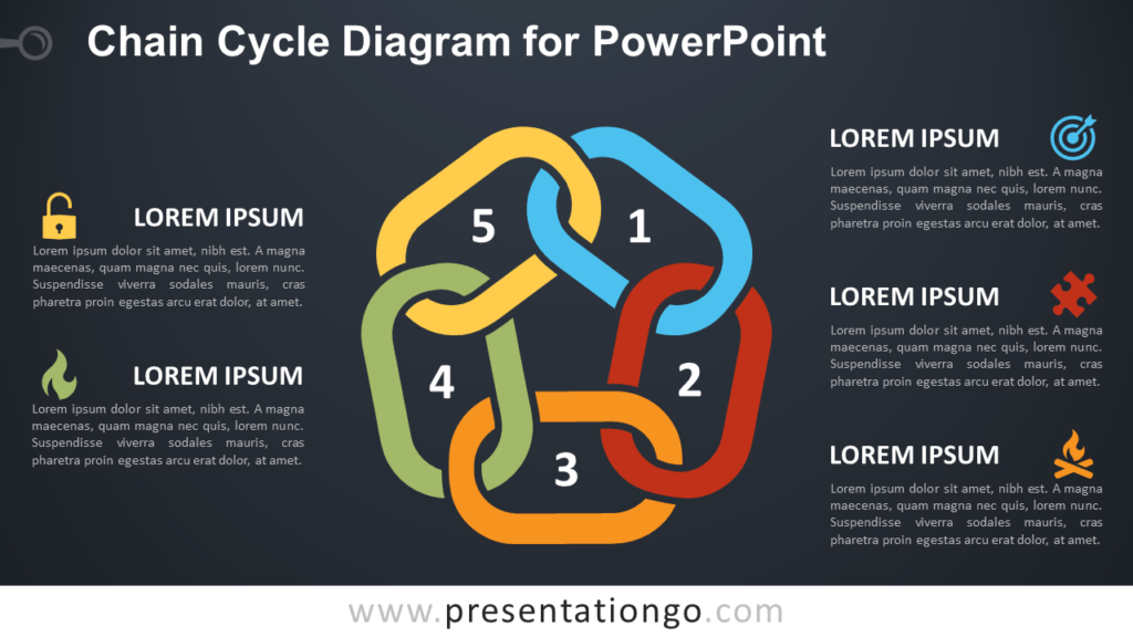 Free Chain Cycle for PowerPoint - Dark Background