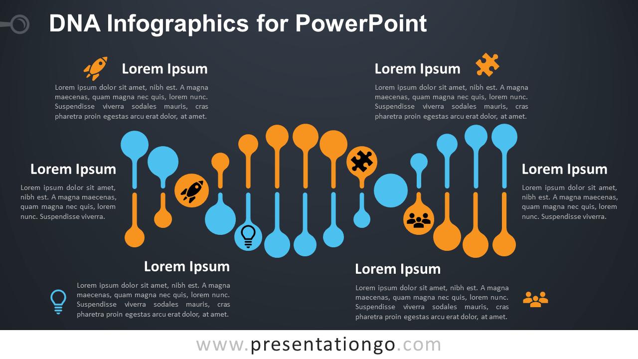 Free DNA Helix for PowerPoint - Dark Background