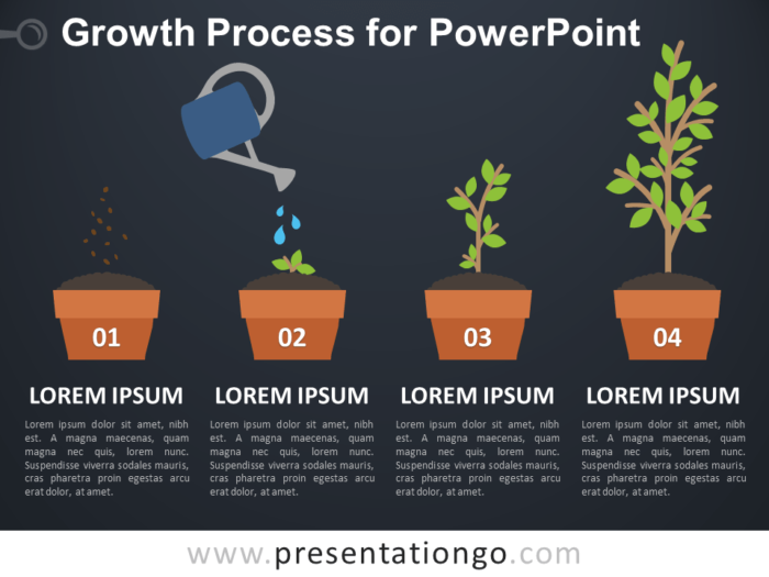 Free Growth Process for PowerPoint - Dark Background