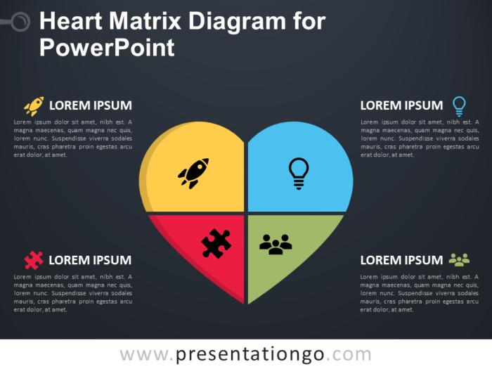 Free Heart Matrix Diagram for PowerPoint - Dark Background