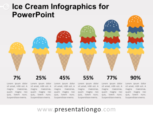 Free Ice Cream Infographics for PowerPoint