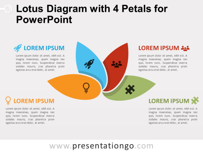 Free Lotus Diagram with 4 Petals for PowerPoint