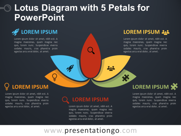 Free Lotus Diagram with 5 Petals for PowerPoint - Dark Background
