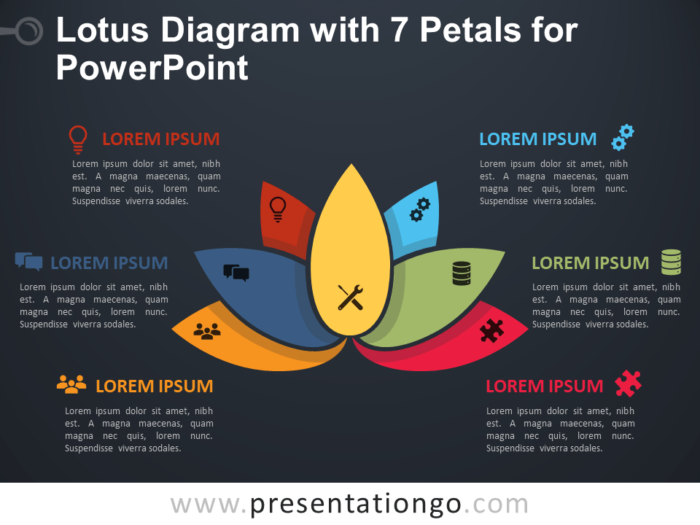 Free Lotus Diagram with 7 Petals for PowerPoint - Dark Background