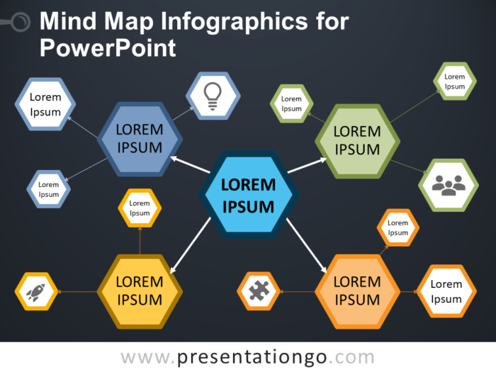 Free Mind Map Infographics for PowerPoint - Dark Background