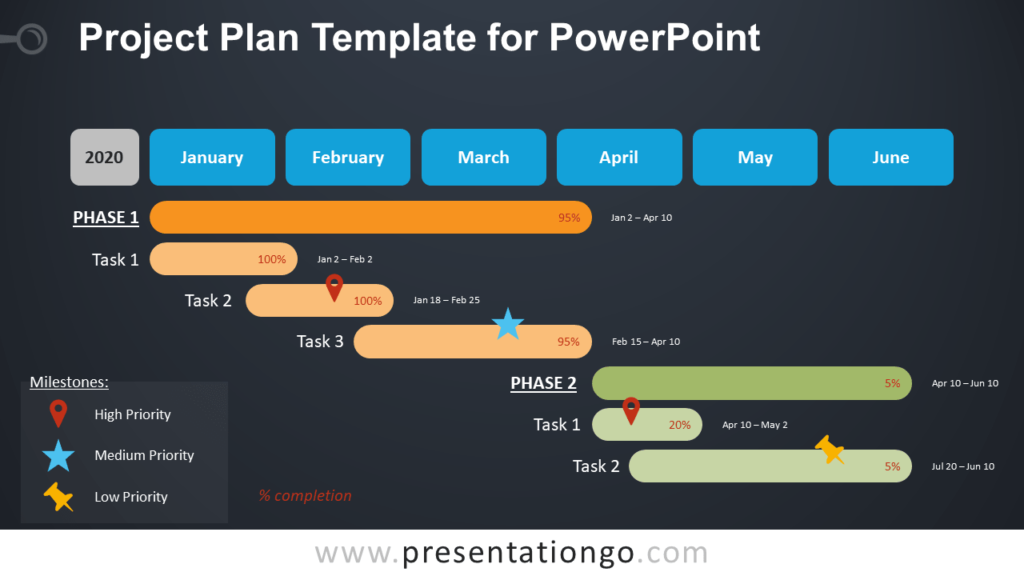 Free Project Plan for PowerPoint - Dark Background
