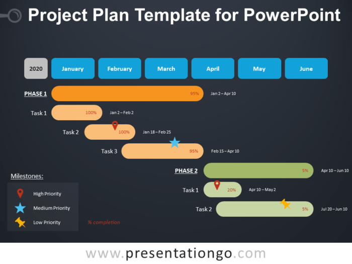 Free Project Plan Template for PowerPoint - Dark Background
