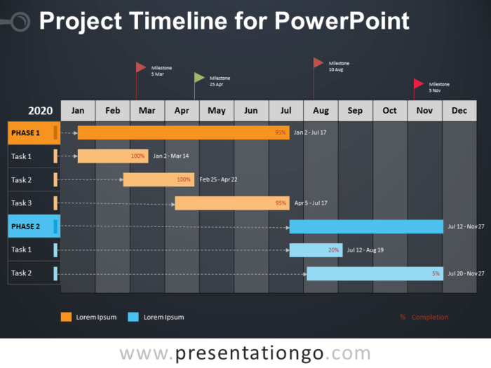Free Project Timeline for PowerPoint - Dark Background