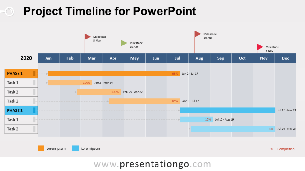 Free Project Timeline Template for PowerPoint